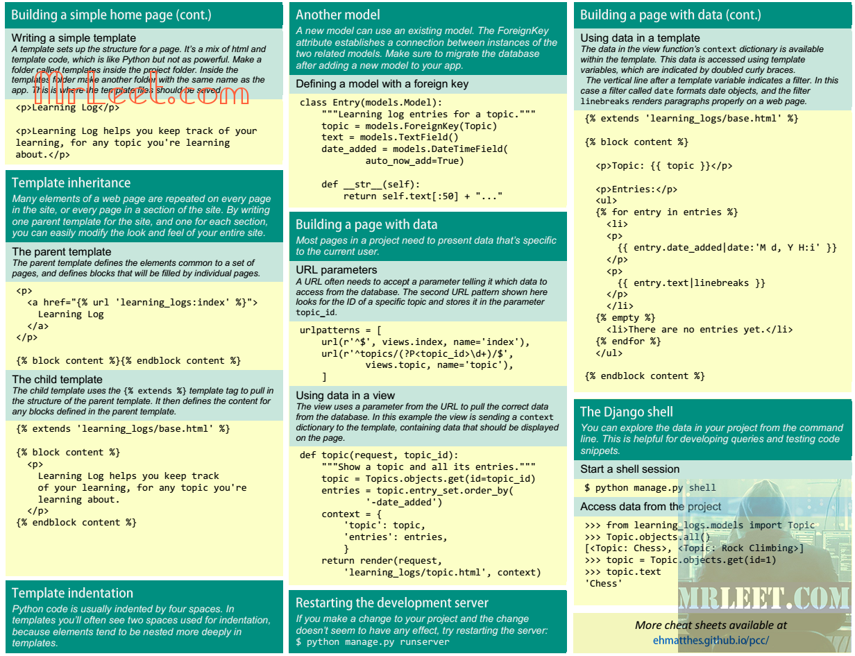 Beginners Python Cheat Sheet Part_25