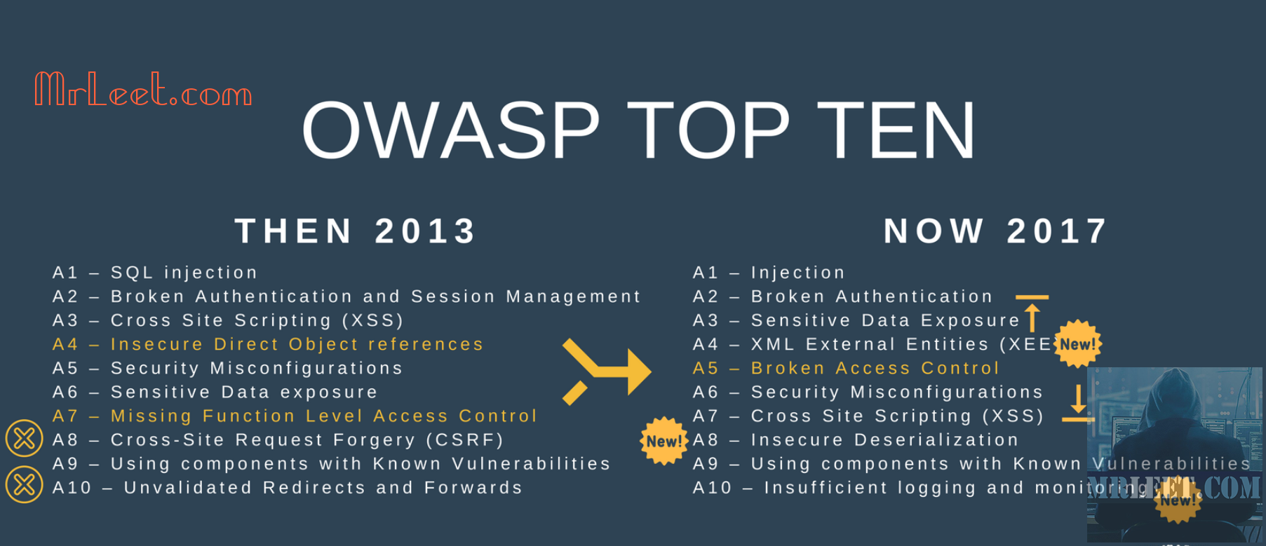 owasp top 10 2013 vs 2017 explained_1