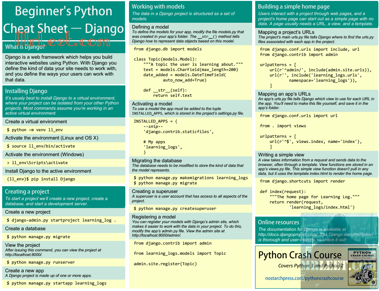 Beginners Python Cheat Sheet Part_24